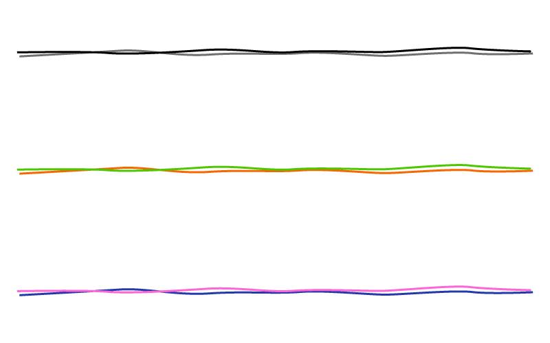 2色の手書き風の罫線イラスト